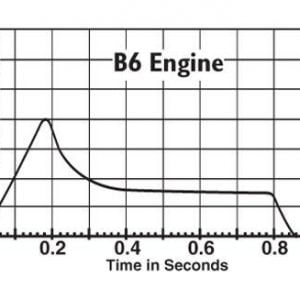 B6-4 Model Rocket Engines Estes 1783 Thrust Curve