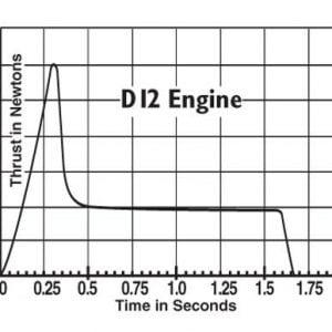 D12-5 Model Rocket Engines Estes 1667 1567 Thrust Curve