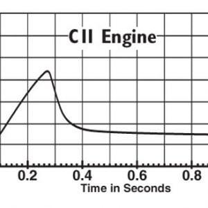 C11-3 Model Rocket Engines (3) Estes 1622 Engine Chart