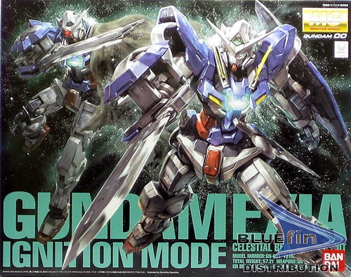 GUNDAM EXIA IGNITION MODE. BAN 161015