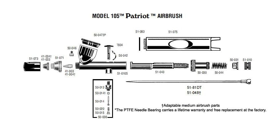 badger 350 airbrush instruction manual