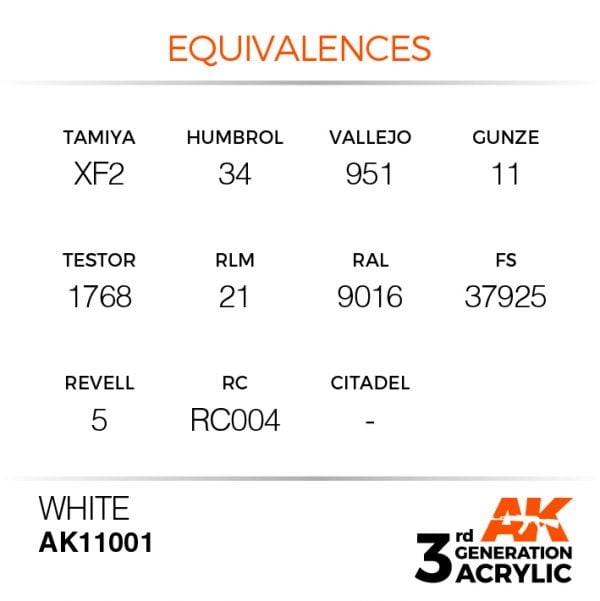 EQUIVALENCES AK Interactive Acrylic White Intense 11001