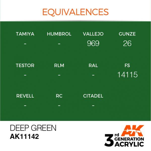 EQUIVALENCES AK Interactive Acrylic Deep Green Intense 11142