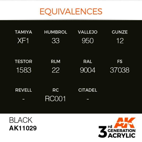EQUIVALENCES AK Interactive Acrylic Black Intense 11029
