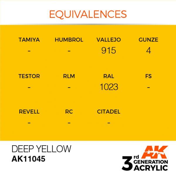 EQUIVALENCES AK Interactive Acrylic Deep Yellow Intense 11045