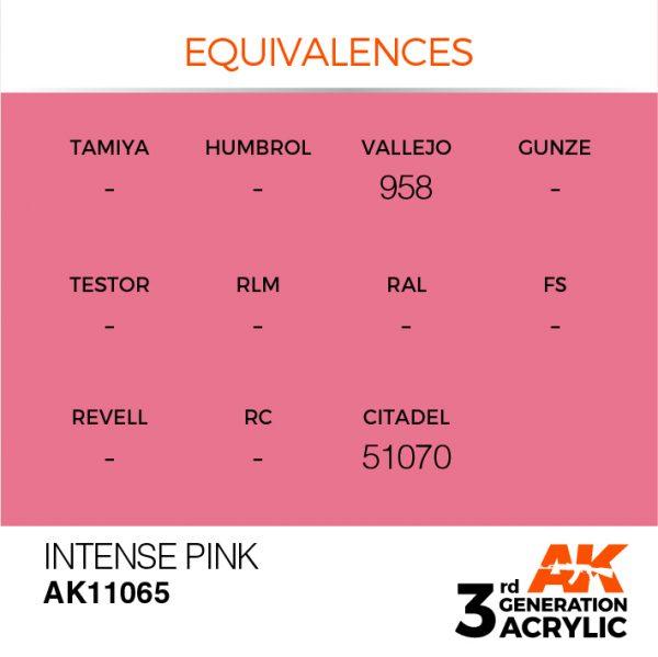 EQUIVALENCES AK Interactive Acrylic Intense Pink Intense 11065