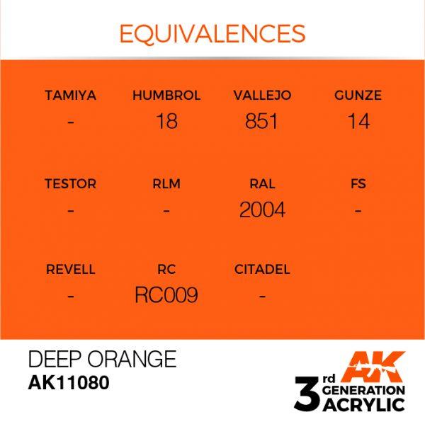 EQUIVALENCES AK Interactive Acrylic Deep Orange Intense 11080