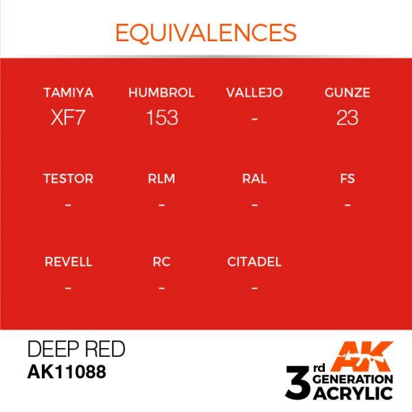 EQUIVALENCES AK Interactive Acrylic Deep Red Intense 11088