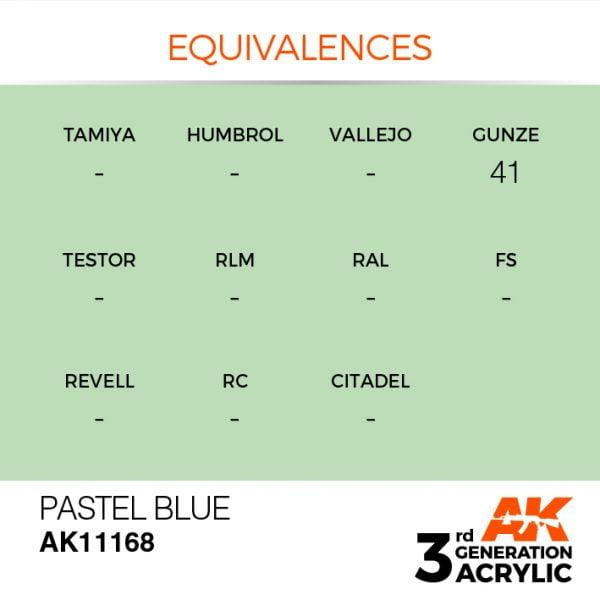 EQUIVALENCES AK Interactive Acrylic Pastel Blue Pastel 11168
