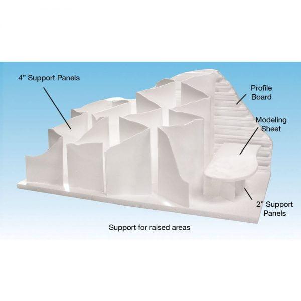 "Woodland Scenics 4"" Support Panels 4 Pack C1173"