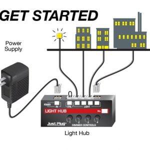 Just Plug Lighting