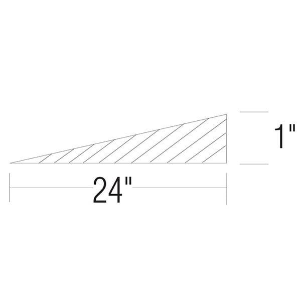 Woodland Incline Starter 4% 2' Pack of 4 1413