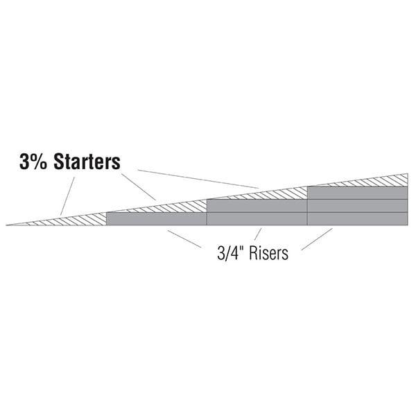 Woodland Incline Starter 3% Pack of 6 1415